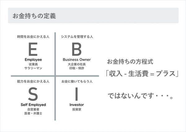 お金持ちの定義.jpg