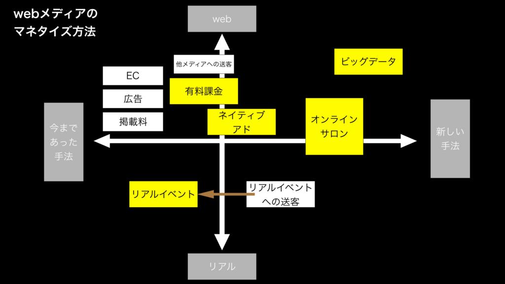 マネタイズ3.jpg