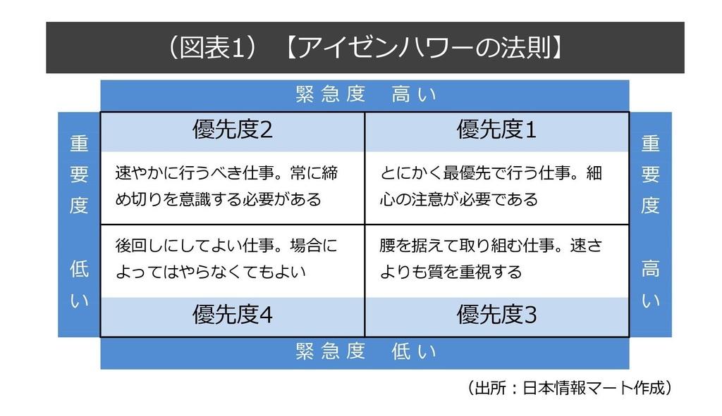 仕事の優先順位2.jpg