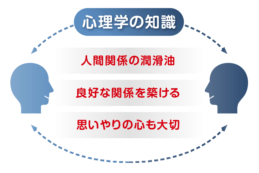 心理学4.png