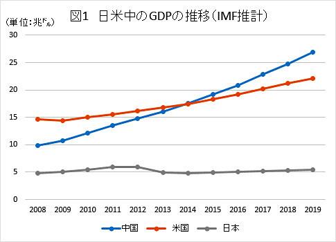 日本の経済2.jpg