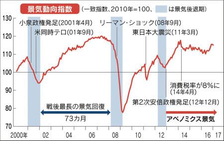 日本経済.jpg